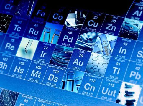 kemijski elementi