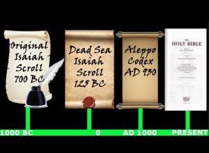 Svici s Mrtvog mora