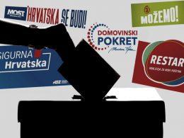 stranački izbori Hrvatska